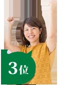 人気宿泊プランランキング人物3